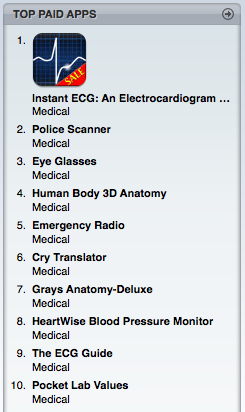 Instant ECG - Top Paid Medical App