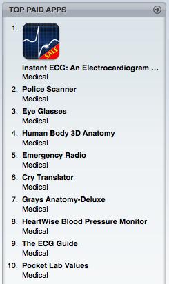 Instant ECG – Top Paid Medical App- Blog Archive - Instant ECG